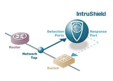can often be injected by the sensors using the same port. In-Line Mode: IntruShield systems sit