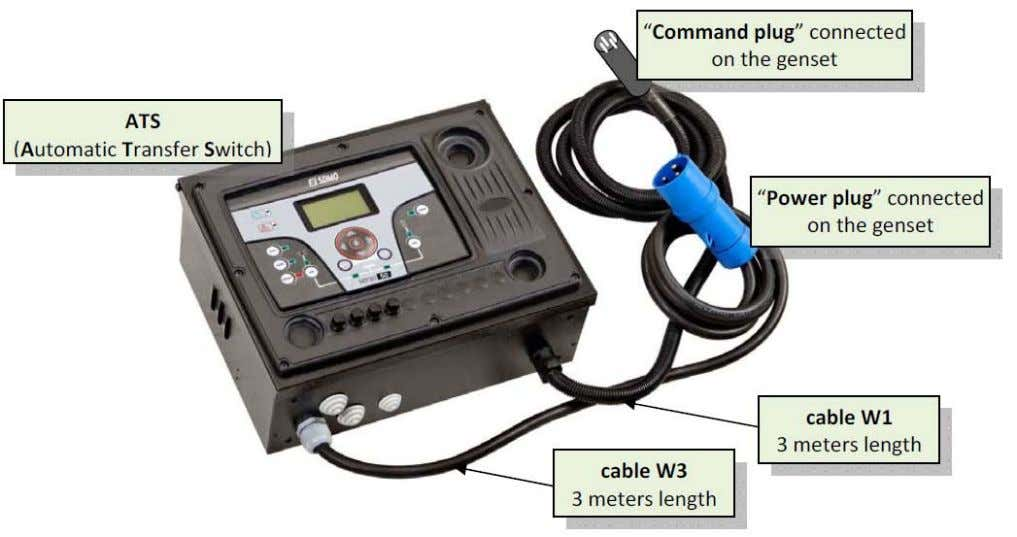  Complete delivered equipment with connecting cables  Protection degree: IP20  References ‐ Sizes and