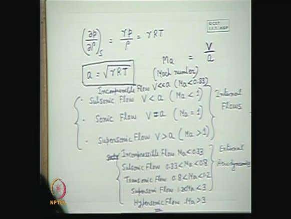 (Refer Slide Time: 07:37) So, with the help of these two equations one can derive that