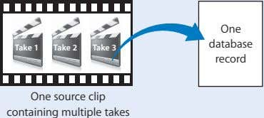 One database Take 1 Take 2 Take 3 record One source clip containing multiple takes