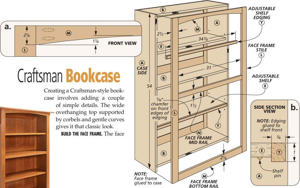 a. Craftsman Bookcase Creating a Craftsman-style book- case involves adding a couple of simple details.
