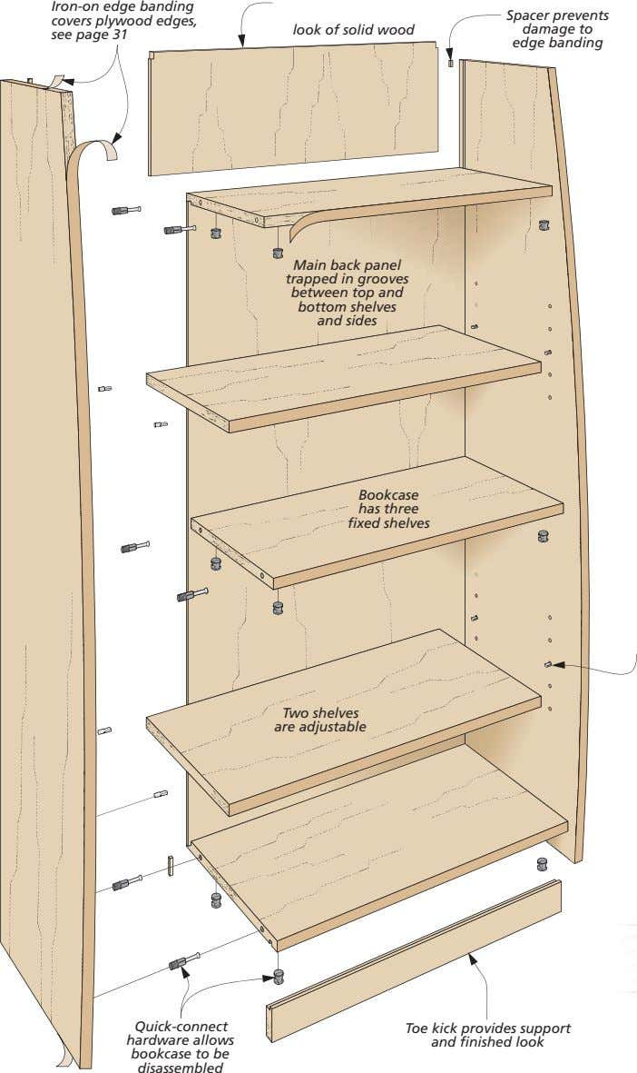 Iron-on edge banding covers plywood edges, see page 31 Spacer prevents look of solid wood