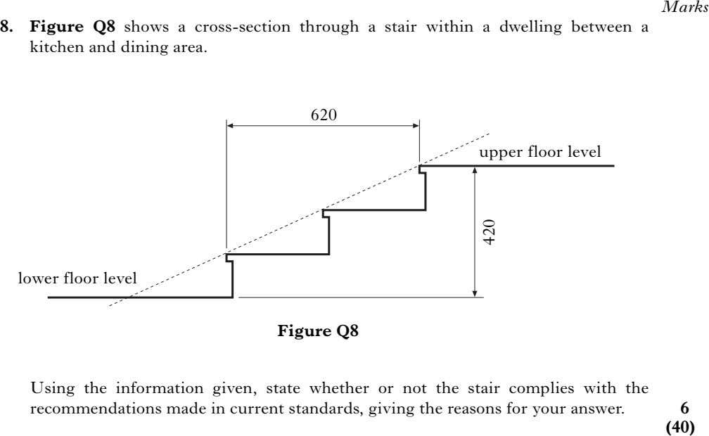 Marks 8. Figure Q8 shows a cross-section through a stair within a dwelling between a