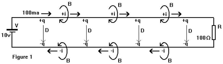 connected via two uniform conductors to a (Fig.1). resistor A steady current flows round the circuit,