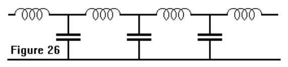 of a co-axial line. The L-C Model for the transmission line. It is common for textbooks