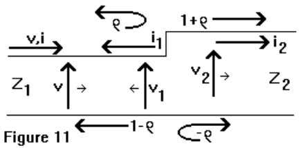 a change in characteristic impedance (Fig.11) [ 1 ] . If the junction is of four
