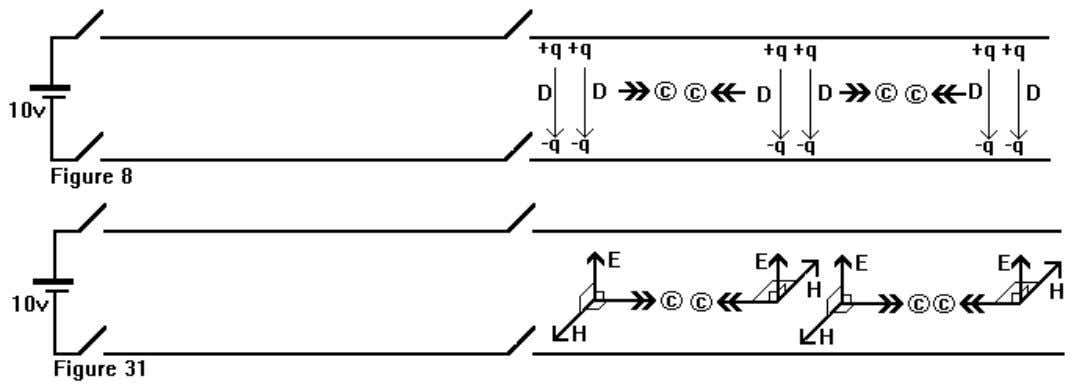 16/03/2016 TheoryC. There is no electric current. In Fig.8 and Fig.31, the short western space between