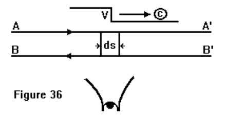 watching a step passing him along a two-wire line (Fig.36). The observer knows (a) Faraday's Law