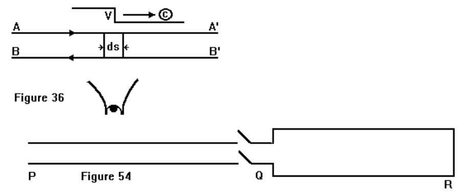 back to A. Self Inductance of a Pair of Parallel Conductors. In Figures 1 , 36