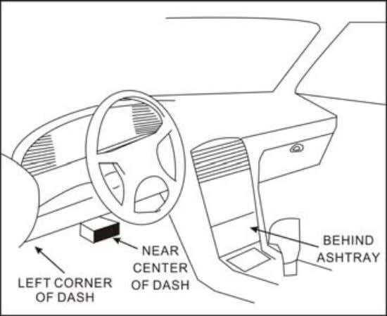 refer to the vehicle' s service manual for the location. Fig. 3-1 2. Plug the DBScar