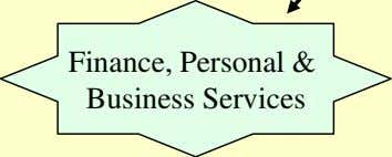 Finance, Personal & Business Services
