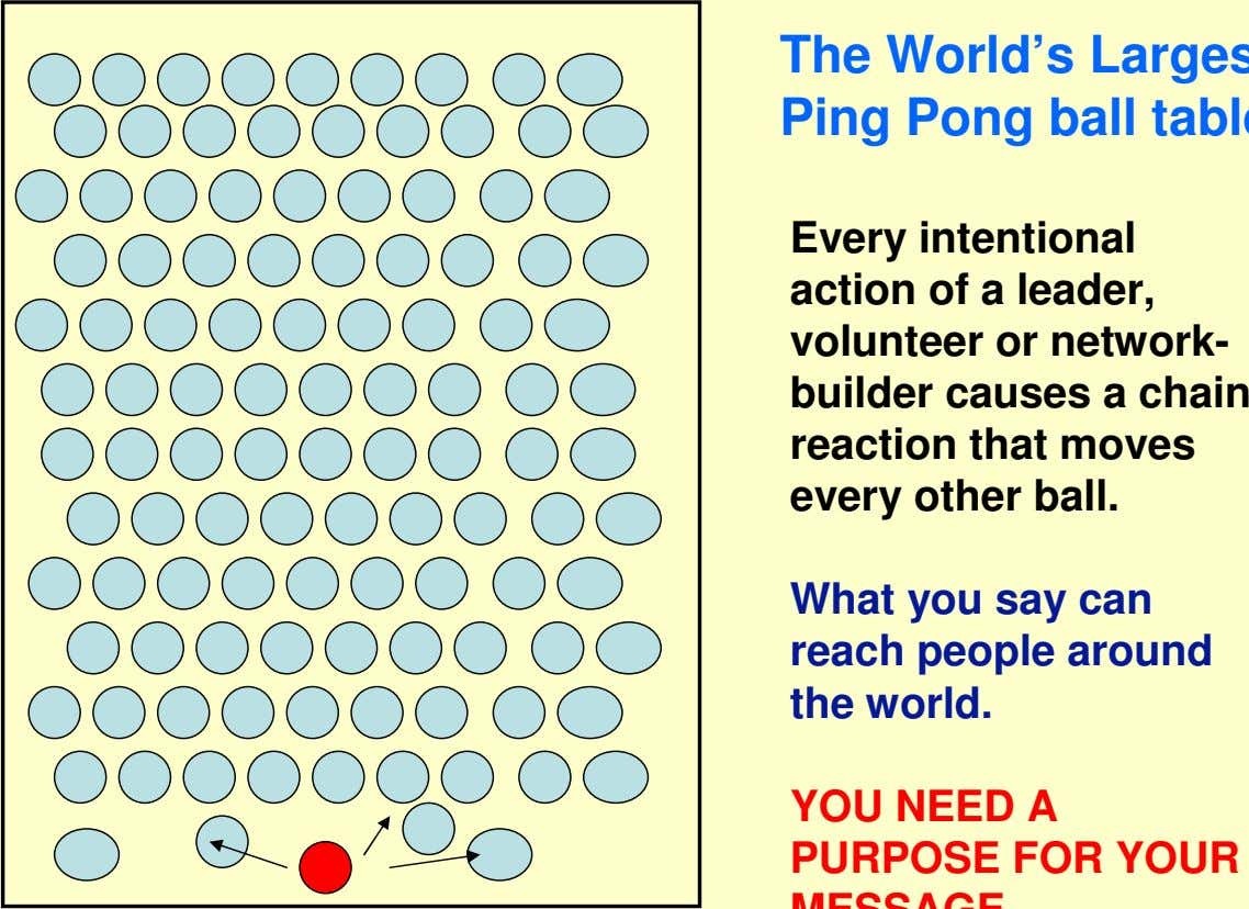 Every intentional action of a leader, volunteer or network- builder causes a chain reaction that