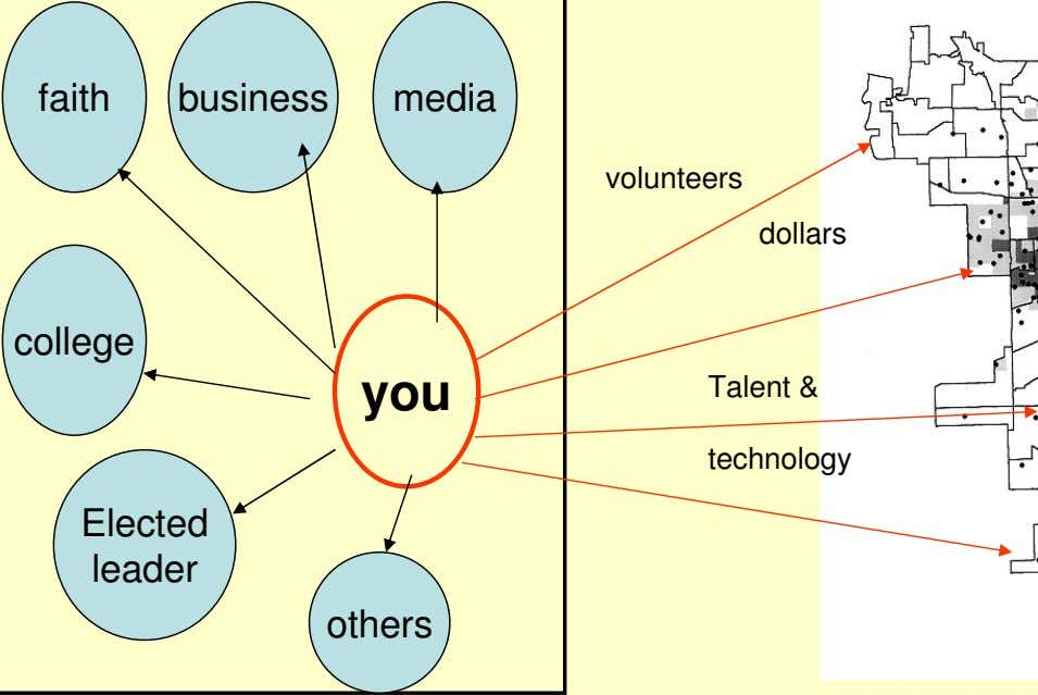 faith business media volunteers dollars college you Talent & technology Elected leader others