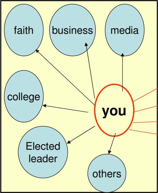 who take this role, not one or two high profile people. faith business media volunteers dollars