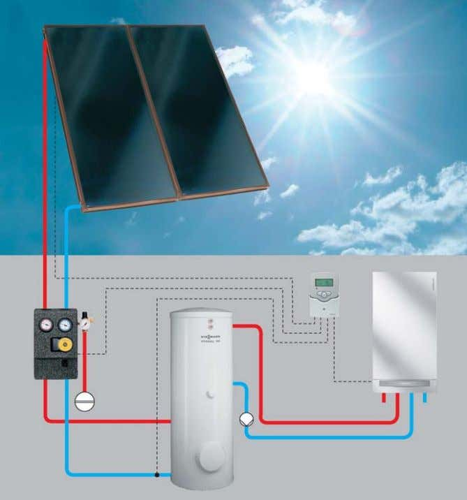 heating energy demand with solar energy. Solar framework Fig. 7: Solar heating system comprising matching components