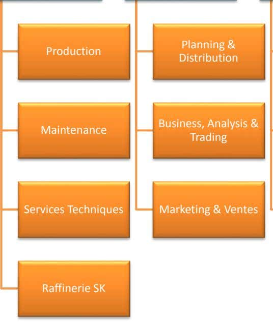 Trading Business, Analysis & Services Techniques Marketing & Ventes Production Maintenance Distribution Planning & Raffinerie SK