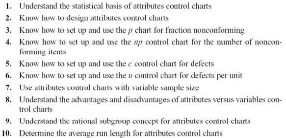 Learning Objectives Chapter 7 Introduction to Statistical Quality Control, 6 t h Edition by Douglas C.