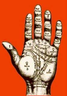 Astrologer from India, for accurate Vedic Remedial Measures Considering by Horoscope, Palmistry, Face Reading and other
