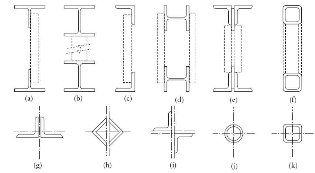 Typical Sections (a) to (f ): commonly used in welded construction (though (a), (c), (d) and