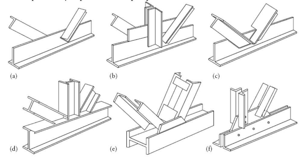 Node Connections for Rolled Sections (a) Gussetless construction using Tee-chords; (b) gussets are required where