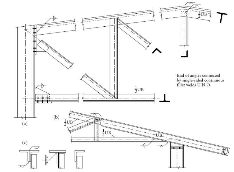 Connections of Rolled-Steel Sections (a) portal-type Pratt truss (b) Fink truss with large eaves overhang