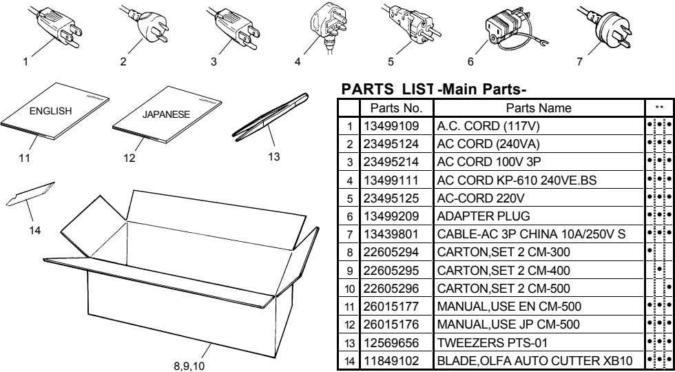 1 2 34 5 6 7 PARTS LIST-Main Parts- Parts No. Parts Name ** ENGLISH