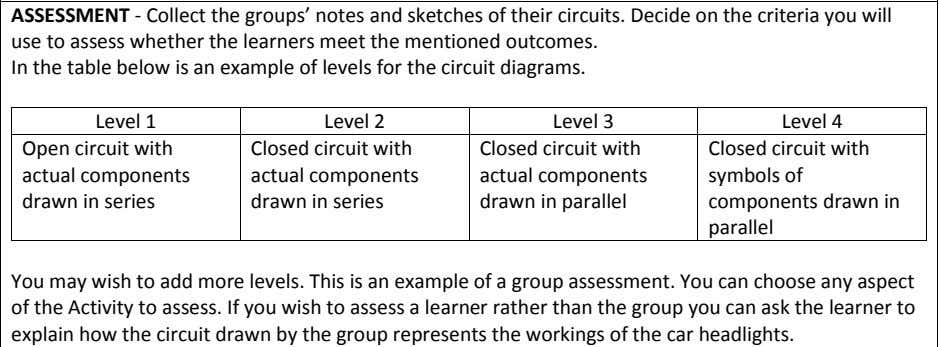 ASSESSMENT - Collect the groups' notes and sketches of their circuits. Decide on the criteria