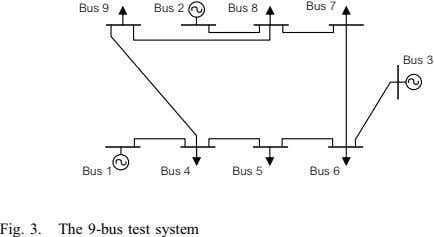 Fig. 3. The 9-bus test system