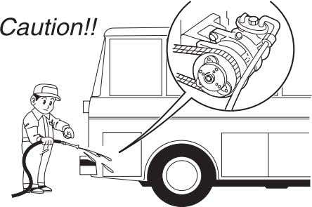 2- Operation precautions 1. During the off season of the air conditioner, operate the compressor for