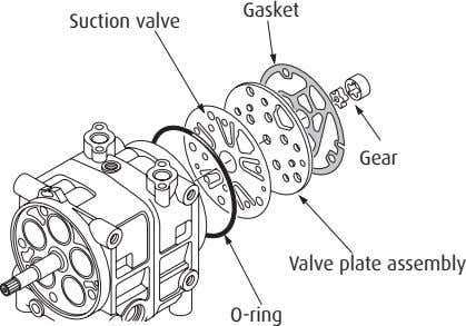 Gasket Suction valve Gear Valve plate assembly O-ring