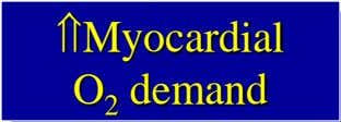 Cardiogenic Shock R.A.S.  CO Activation  Catecholamine Release Volume/ Preload Myocardial O 2 demand Impaired