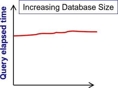 Increasing Database Size Query elapsed time