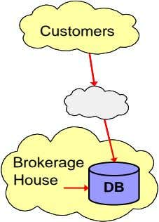 Customers Customers Brokerage Brokerage House House DB DB