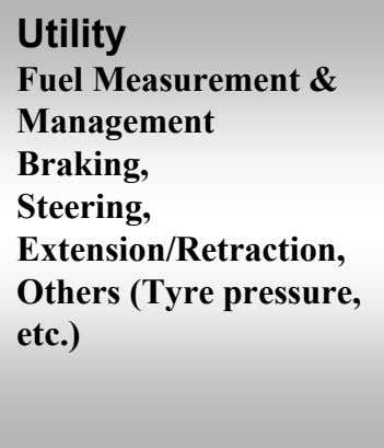 Utility Fuel Measurement & Management Braking, Steering, Extension/Retraction, Others (Tyre pressure, etc.)
