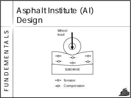 Asphalt Institute (AI) Design Wheel load SUBGRADE Tension Compression F U N D E M
