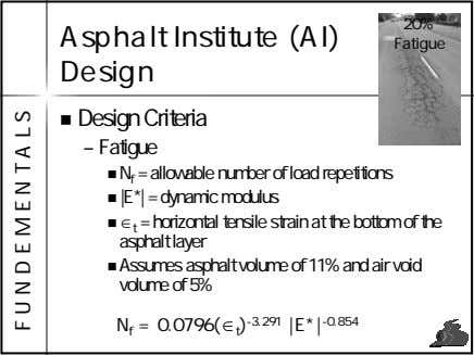 20% Asphalt Institute (AI) Design Fatigue Design Criteria – Fatigue N f = allowable number