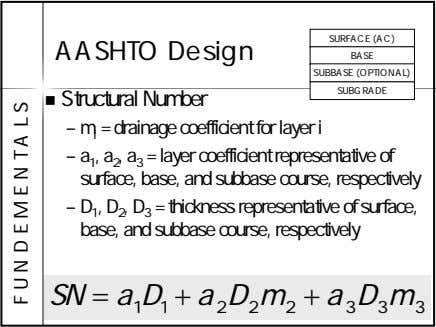 SURFACE (AC) AASHTO Design BASE SUBBASE (OPTIONAL) SUBGRADE Structural Number – m i = drainage
