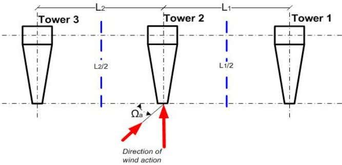 24 Figure 3-5: Illustration me thod in determining the wind loading conductor [24] Wind effect on