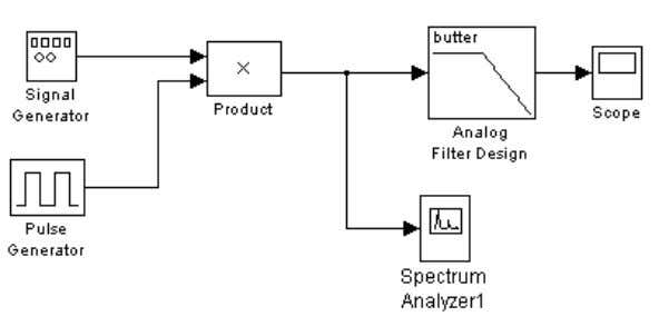 construct the simulink model shown in Figure 8. Figure (8) Simulink model to implement aliasing in