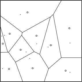 638 QIANG DU, VANCE FABER, AND MAX GUNZBURGER Fig. 1.1 On the left, the Voronoi regions