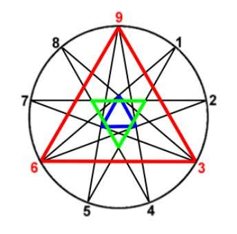Triangles are shown in red , green , and blue . They continually make the
