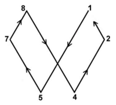Now, let's look at the red figure made up of 3, 6, and 9 that