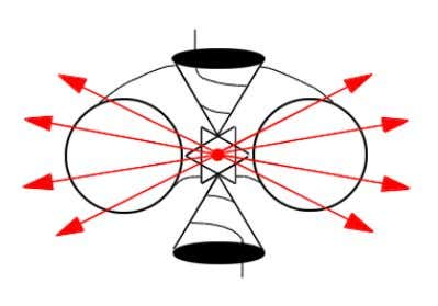 IS the axis on which the vortices of The Hourglass spin. Here is a cross-section of
