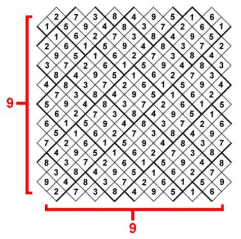 know where every number is because they are all connected. 9 X 9 Grid ABHA (1251)