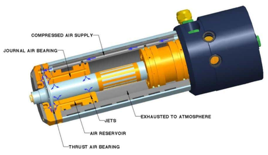 Figure 1: Cutaway of an air bearing PCB drilling spindle Types of Air Bearing There are