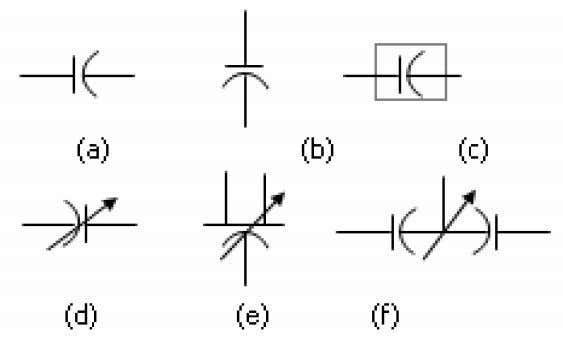 International Electrotechnical Commission. IEC 3) Kapasitor; Gambar 34. Simbol kapasitor. (a) Simbol umum. (b)