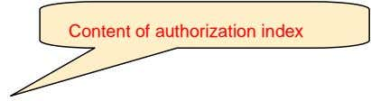Content of authorization index