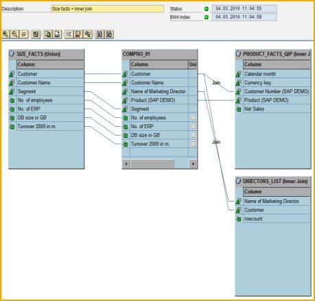 How to create a CompositeProvider From APD process to query The CompositeProvider Modeling UI as Maintenance