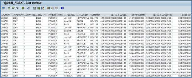 New with SAP NetWeaver BW 7.30 and BW Accelerator 7.20? Data of a CompositeProvider A RSDD_LTIP.