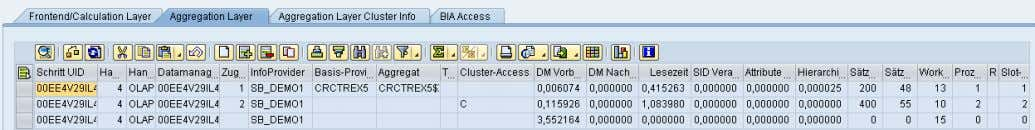 a ' C ' in the new column ' Cluster access ' . Screenshot (not yet
